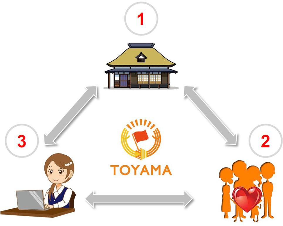 YEL Toyama